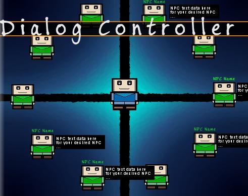 Dialog Controller